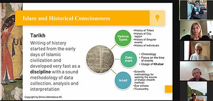 Islamic Concept of History